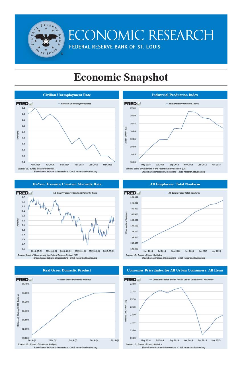 p17 economic research