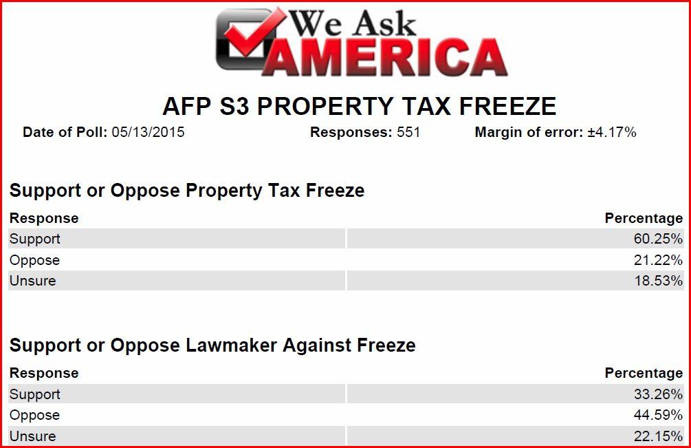 propertytaxfreezechart