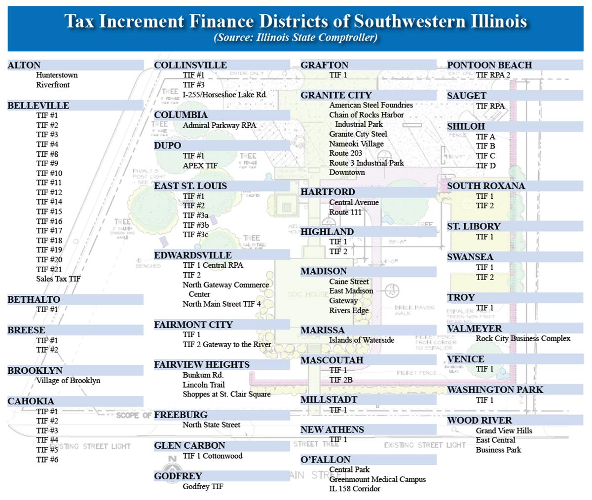 p11 tif districts