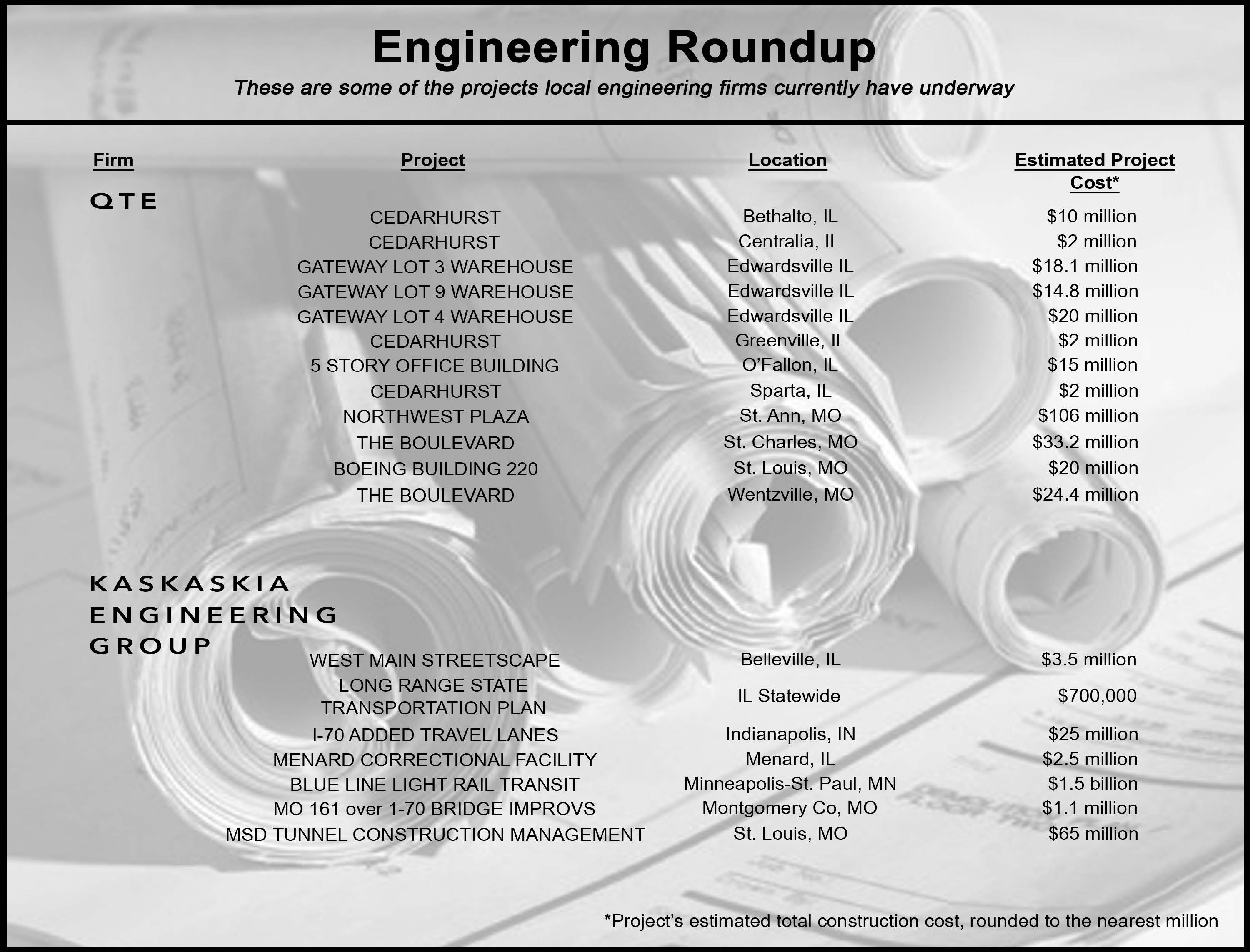 p12 engineering roundup